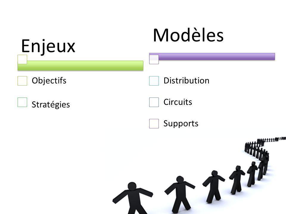Enjeux Objectifs: - Améliorer la visibilité de lentreprise - Fidéliser les clients - Diminuer les coûts de distribution - Appliquer lultra segmentation - Créer un contact relationnel : informer et attirer le client Stratégies: - Intensive - Sélective - Exclusive