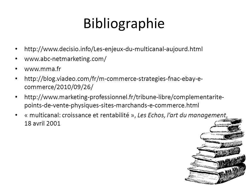Bibliographie http://www.decisio.info/Les-enjeux-du-multicanal-aujourd.html www.abc-netmarketing.com/ www.mma.fr http://blog.viadeo.com/fr/m-commerce-strategies-fnac-ebay-e- commerce/2010/09/26/ http://www.marketing-professionnel.fr/tribune-libre/complementarite- points-de-vente-physiques-sites-marchands-e-commerce.html « multicanal: croissance et rentabilité », Les Echos, lart du management, 18 avril 2001