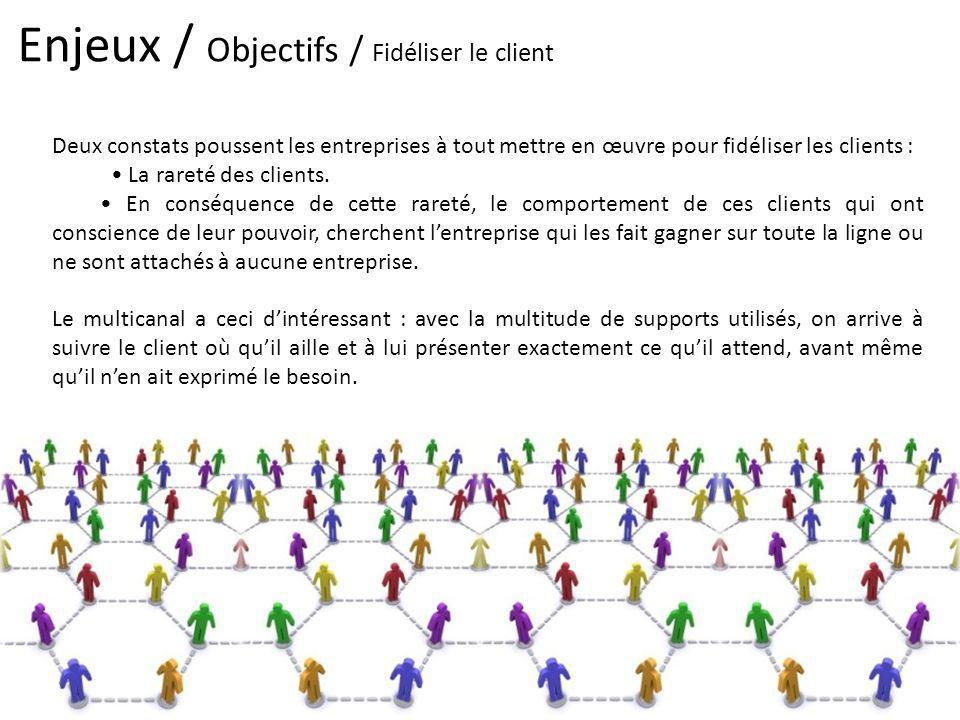 Enjeux / Objectifs / Fidéliser le client Deux constats poussent les entreprises à tout mettre en œuvre pour fidéliser les clients : La rareté des clie