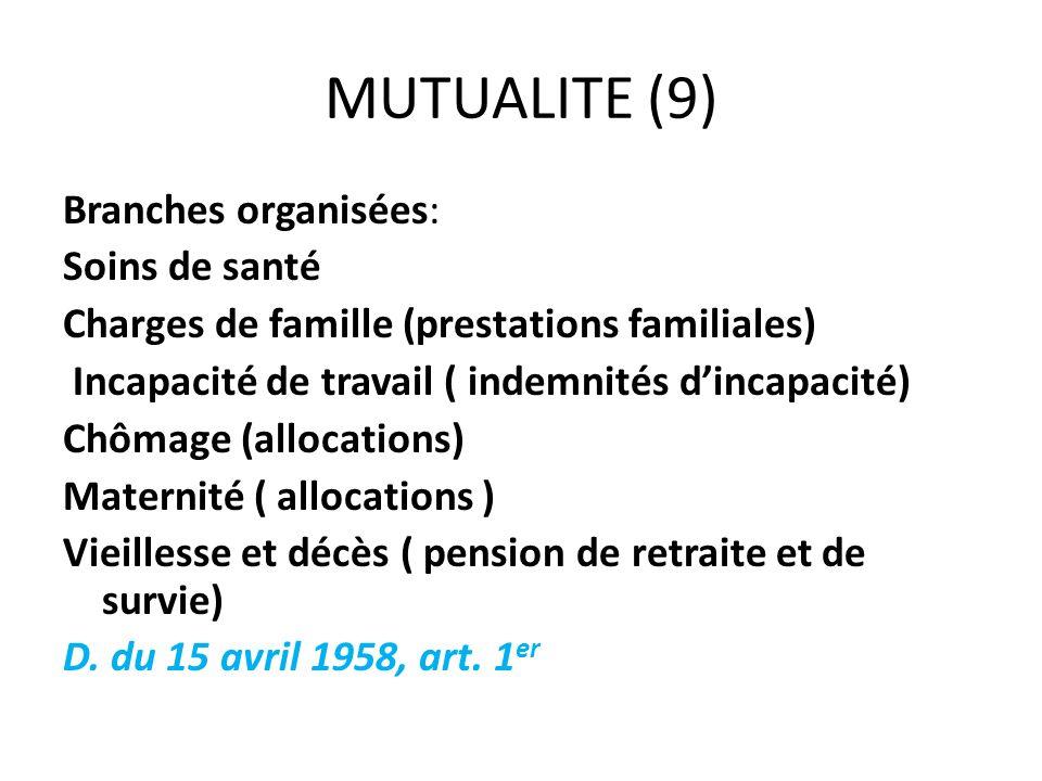 MUTUALITE (9) Branches organisées: Soins de santé Charges de famille (prestations familiales) Incapacité de travail ( indemnités dincapacité) Chômage