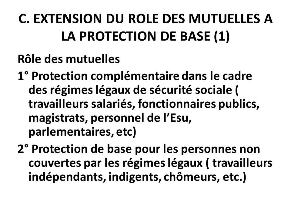 C. EXTENSION DU ROLE DES MUTUELLES A LA PROTECTION DE BASE (1) Rôle des mutuelles 1° Protection complémentaire dans le cadre des régimes légaux de séc