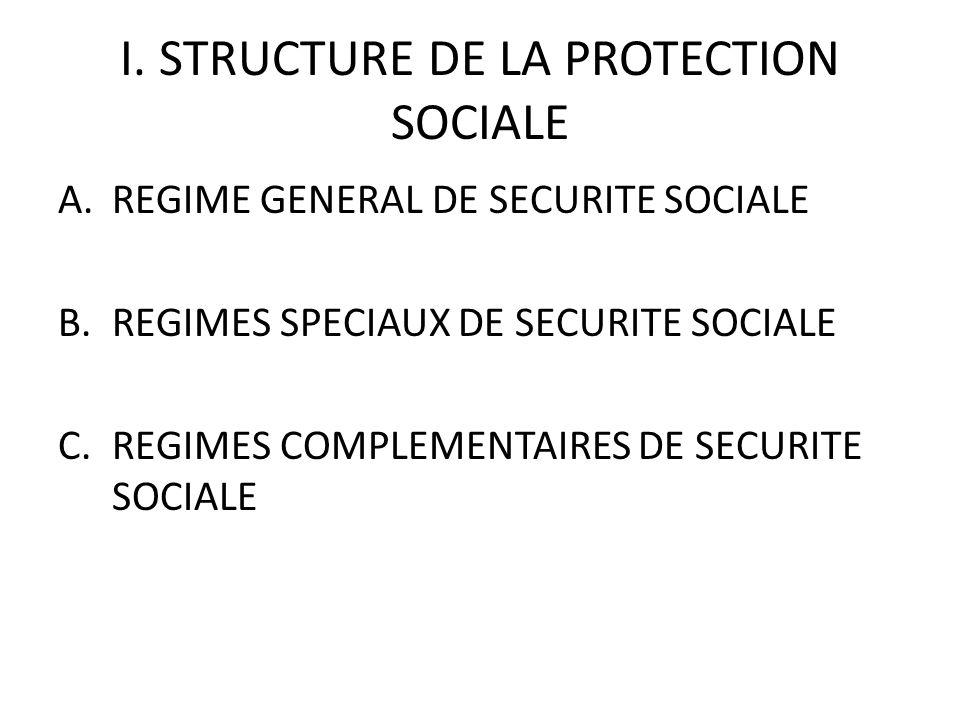 I. STRUCTURE DE LA PROTECTION SOCIALE A.REGIME GENERAL DE SECURITE SOCIALE B.REGIMES SPECIAUX DE SECURITE SOCIALE C.REGIMES COMPLEMENTAIRES DE SECURIT