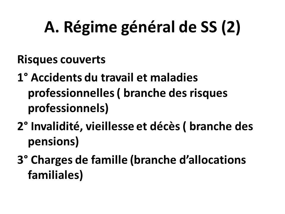 A. Régime général de SS (2) Risques couverts 1° Accidents du travail et maladies professionnelles ( branche des risques professionnels) 2° Invalidité,