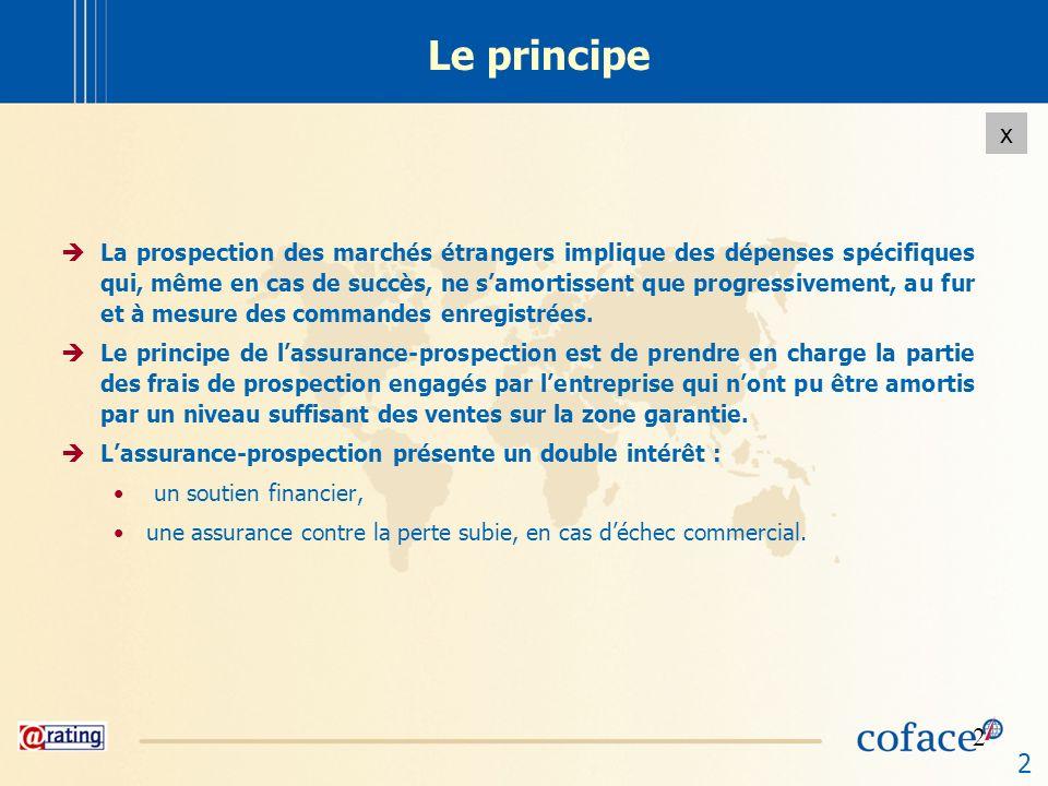 2 x 2 Le principe La prospection des marchés étrangers implique des dépenses spécifiques qui, même en cas de succès, ne samortissent que progressiveme