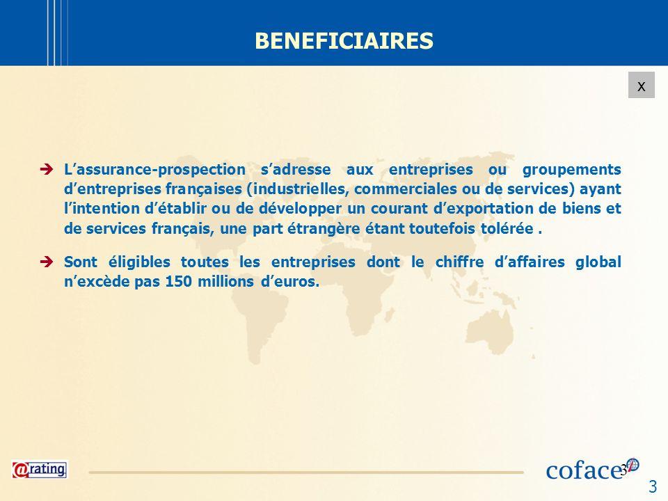 3 x 3 BENEFICIAIRES Lassurance-prospection sadresse aux entreprises ou groupements dentreprises françaises (industrielles, commerciales ou de services