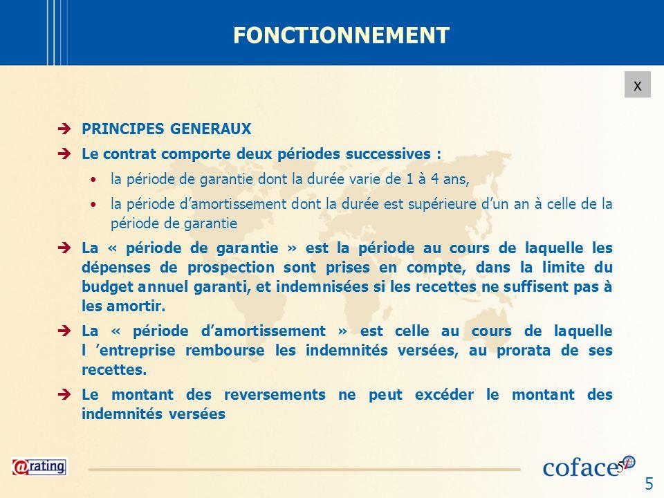 5 x 5 FONCTIONNEMENT PRINCIPES GENERAUX Le contrat comporte deux périodes successives : la période de garantie dont la durée varie de 1 à 4 ans, la pé