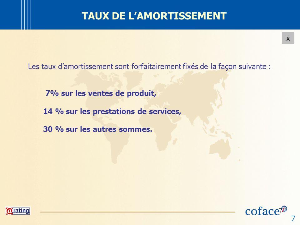 7 x 7 TAUX DE LAMORTISSEMENT Les taux damortissement sont forfaitairement fixés de la façon suivante : 7% sur les ventes de produit, 14 % sur les pres