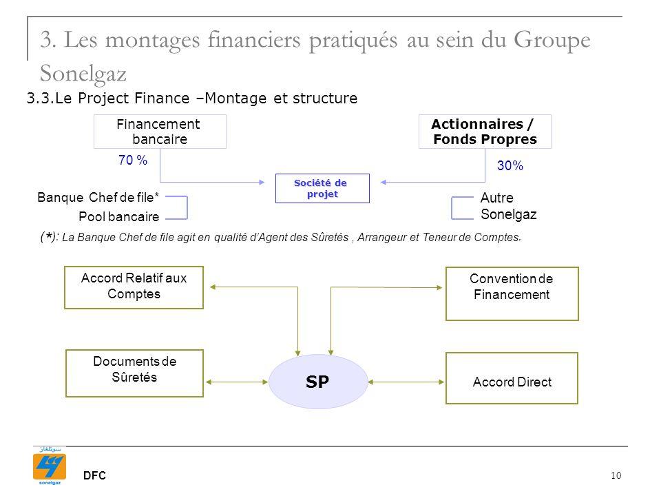 DFC 10 Financement bancaire Actionnaires / Fonds Propres Autre Sonelgaz Banque Chef de file* Pool bancaire Société de projet 30% 70 % ( * ): La Banque