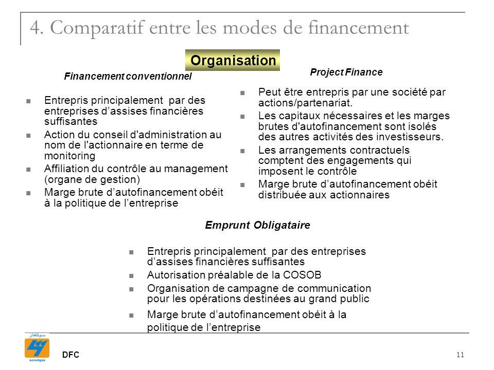 DFC 11 4. Comparatif entre les modes de financement Financement conventionnel Entrepris principalement par des entreprises dassises financières suffis