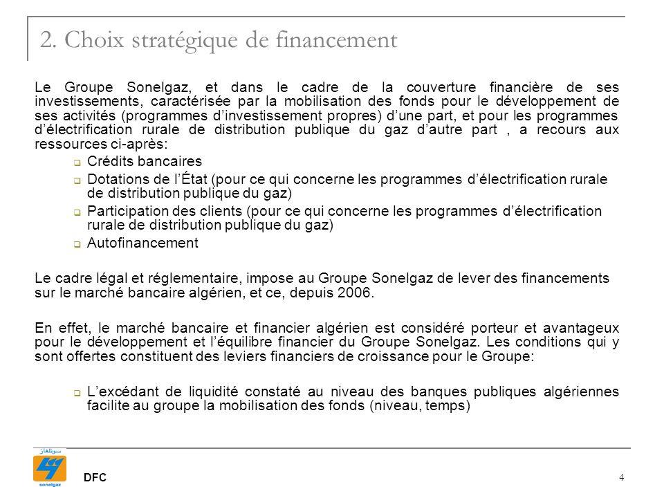 DFC 4 Le Groupe Sonelgaz, et dans le cadre de la couverture financière de ses investissements, caractérisée par la mobilisation des fonds pour le déve