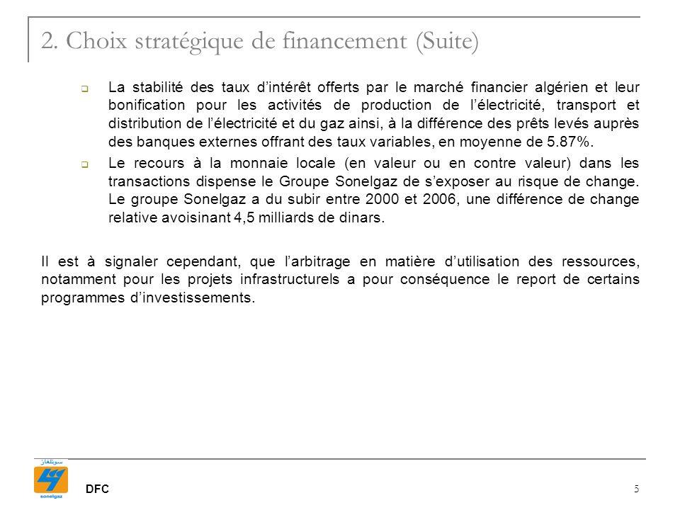 DFC 5 2. Choix stratégique de financement (Suite) La stabilité des taux dintérêt offerts par le marché financier algérien et leur bonification pour le