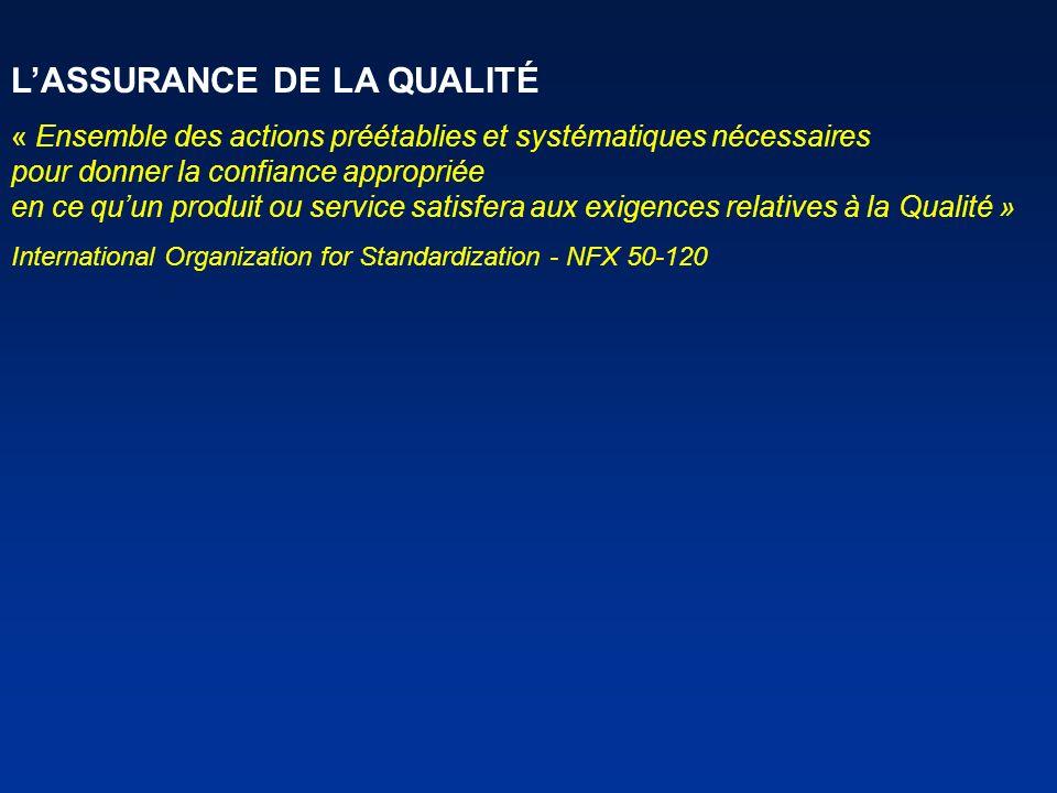 LASSURANCE DE LA QUALITÉ « Ensemble des actions préétablies et systématiques nécessaires pour donner la confiance appropriée en ce quun produit ou service satisfera aux exigences relatives à la Qualité » International Organization for Standardization - NFX 50-120