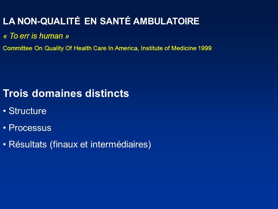 LA NON-QUALITÉ EN SANTÉ AMBULATOIRE « To err is human » Committee On Quality Of Health Care In America, Institute of Medicine 1999 Trois domaines distincts Structure Processus Résultats (finaux et intermédiaires)
