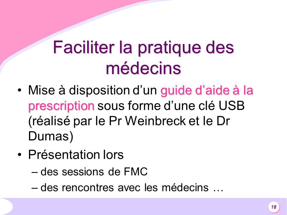 18 guide daide à la prescriptionMise à disposition dun guide daide à la prescription sous forme dune clé USB (réalisé par le Pr Weinbreck et le Dr Dumas) Présentation lors –des sessions de FMC –des rencontres avec les médecins … Faciliter la pratique des médecins