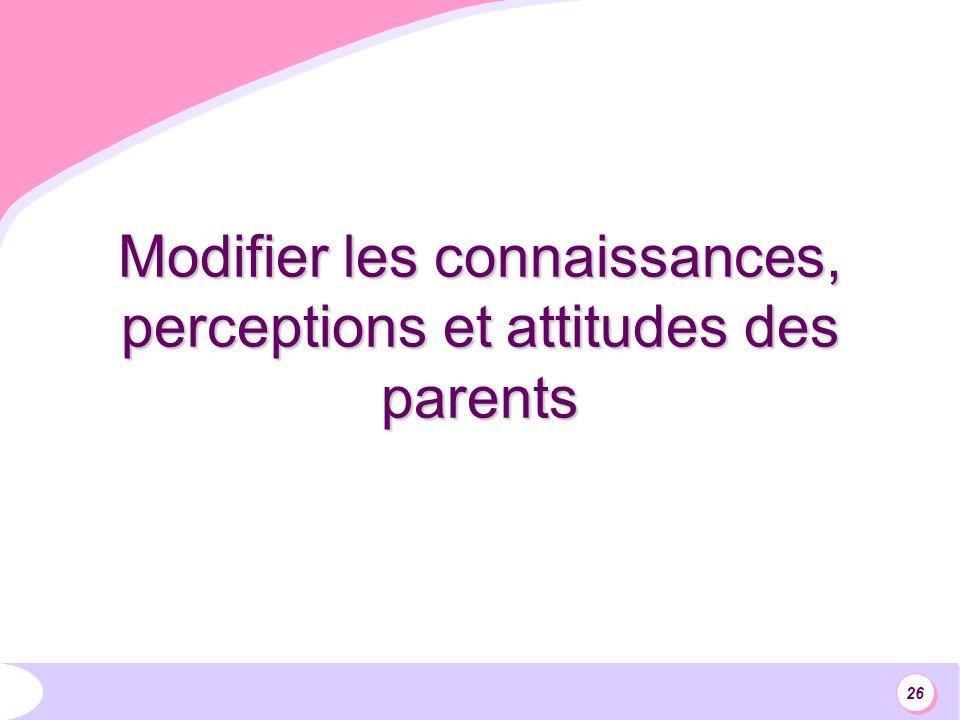 26 Modifier les connaissances, perceptions et attitudes des parents