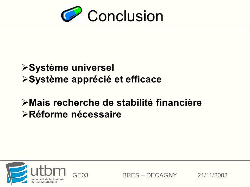 Conclusion GE03BRES – DECAGNY21/11/2003 Système universel Système apprécié et efficace Mais recherche de stabilité financière Réforme nécessaire