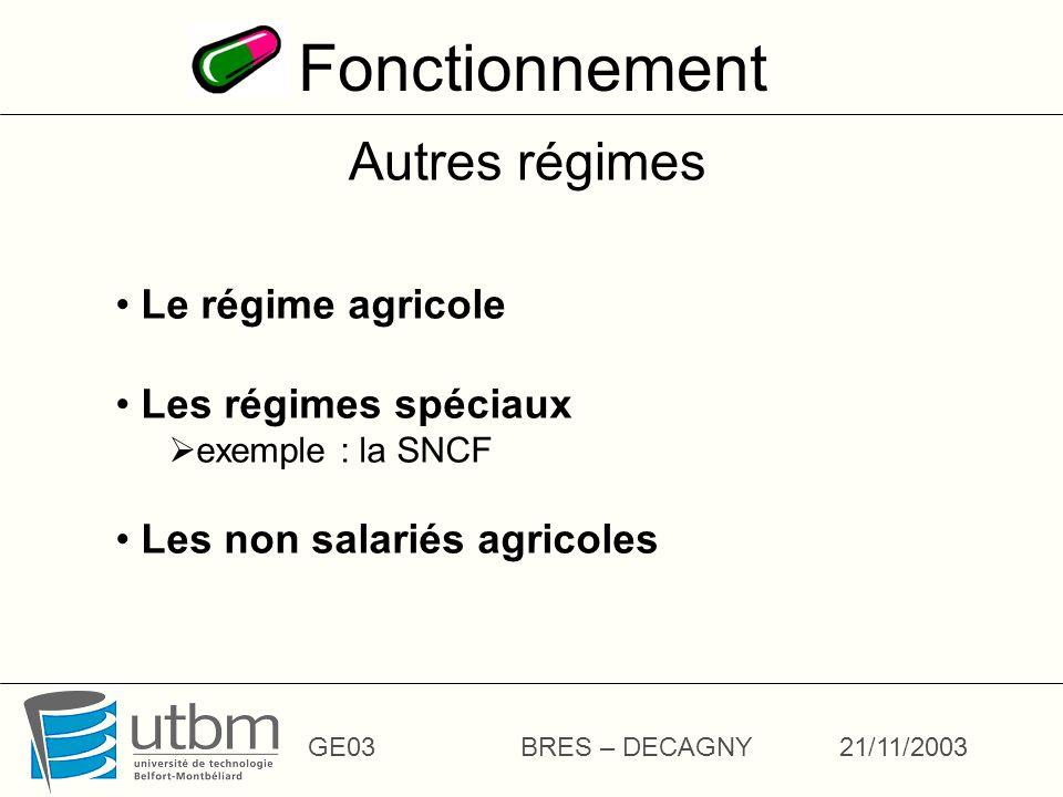 Fonctionnement GE03BRES – DECAGNY21/11/2003 Autres régimes Le régime agricole Les régimes spéciaux exemple : la SNCF Les non salariés agricoles