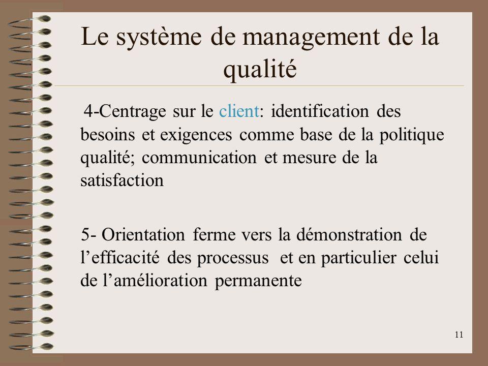 11 Le système de management de la qualité 4-Centrage sur le client: identification des besoins et exigences comme base de la politique qualité; communication et mesure de la satisfaction 5- Orientation ferme vers la démonstration de lefficacité des processus et en particulier celui de lamélioration permanente