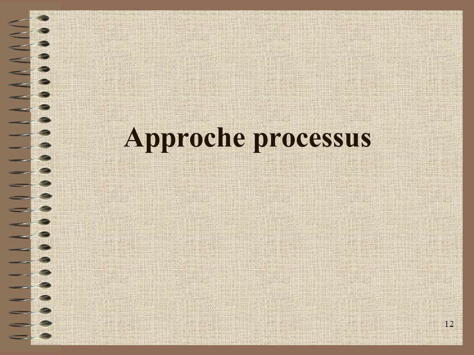 12 Approche processus
