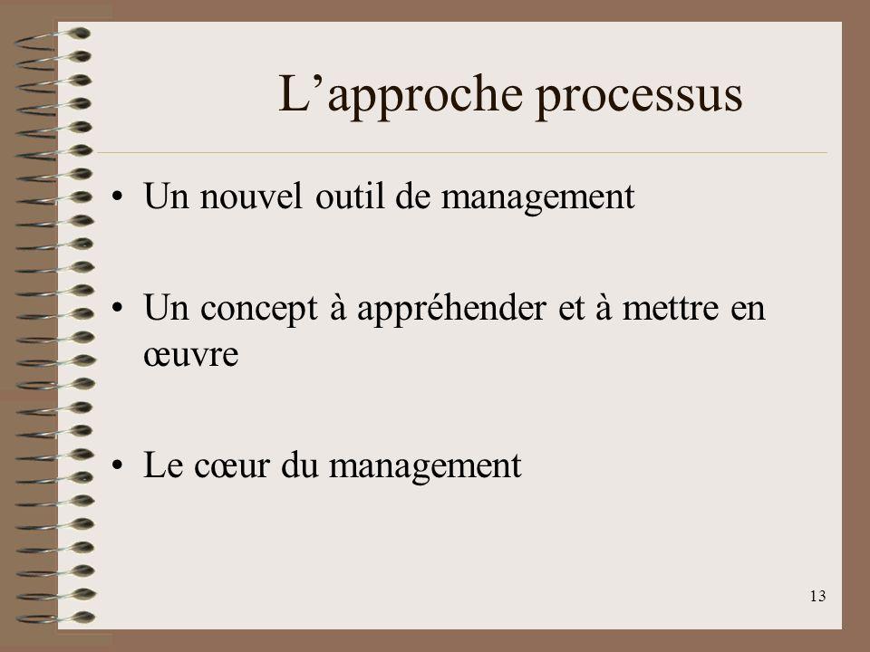 13 Lapproche processus Un nouvel outil de management Un concept à appréhender et à mettre en œuvre Le cœur du management