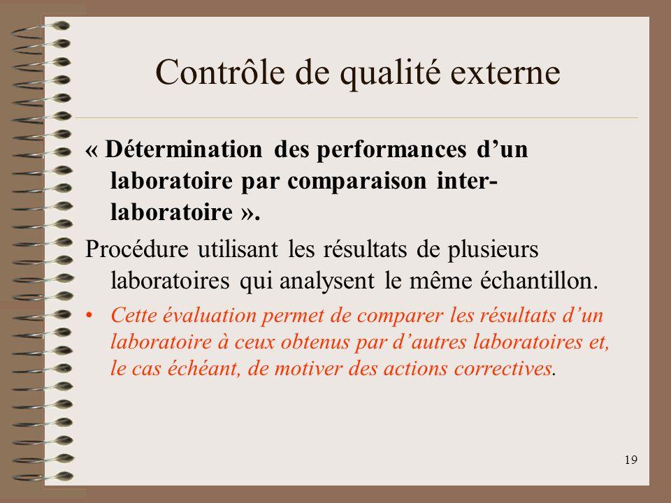 19 Contrôle de qualité externe « Détermination des performances dun laboratoire par comparaison inter- laboratoire ».