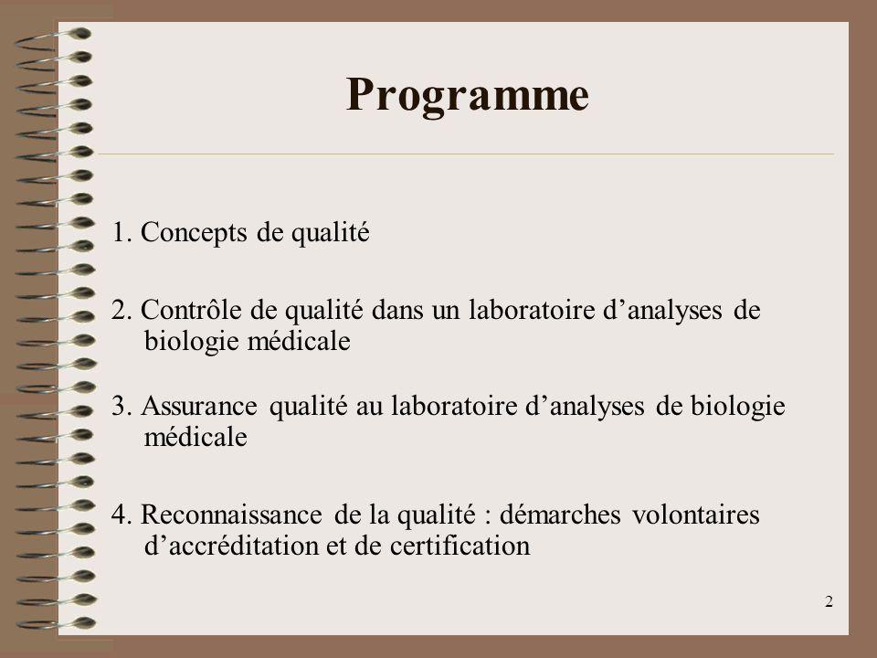 2 Programme 1.Concepts de qualité 2.