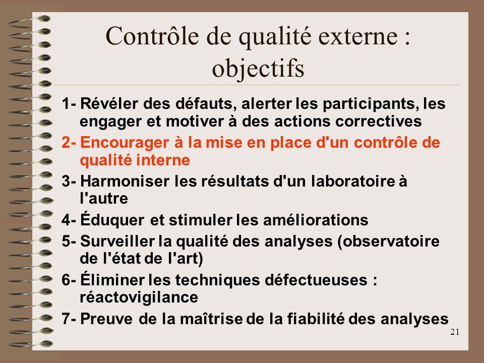 21 Contrôle de qualité externe : objectifs 1- Révéler des défauts, alerter les participants, les engager et motiver à des actions correctives 2- Encourager à la mise en place d un contrôle de qualité interne 3- Harmoniser les résultats d un laboratoire à l autre 4- Éduquer et stimuler les améliorations 5- Surveiller la qualité des analyses (observatoire de l état de l art) 6- Éliminer les techniques défectueuses : réactovigilance 7- Preuve de la maîtrise de la fiabilité des analyses
