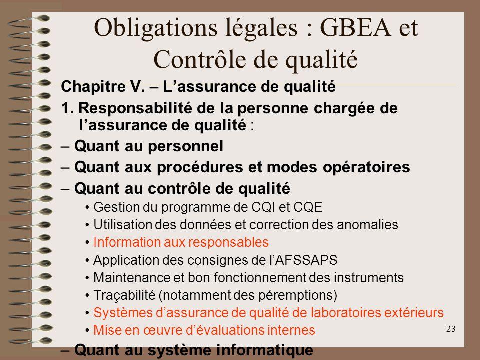 23 Obligations légales : GBEA et Contrôle de qualité Chapitre V.
