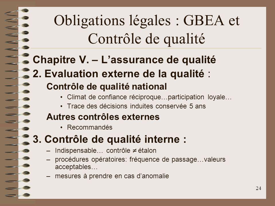 24 Obligations légales : GBEA et Contrôle de qualité Chapitre V.