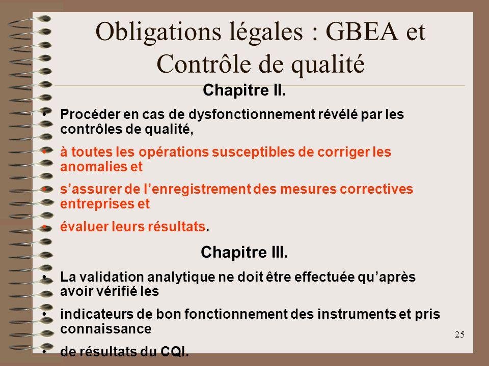 25 Obligations légales : GBEA et Contrôle de qualité Chapitre II.