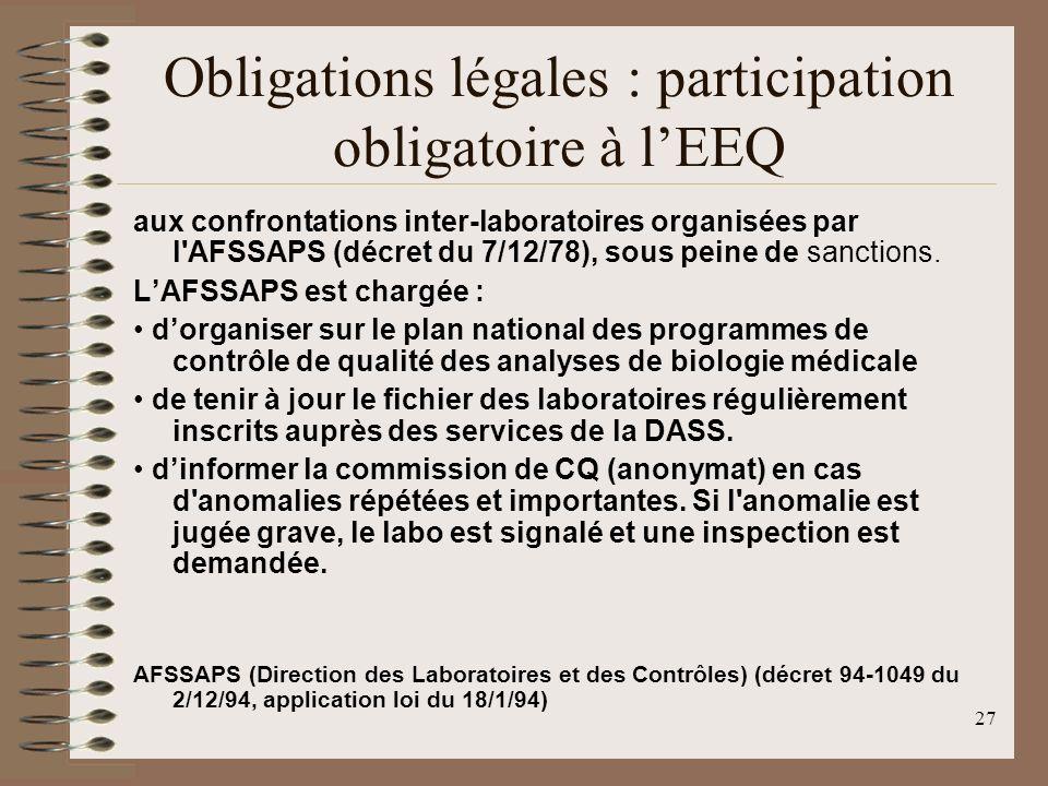 27 Obligations légales : participation obligatoire à lEEQ aux confrontations inter-laboratoires organisées par l AFSSAPS (décret du 7/12/78), sous peine de sanctions.