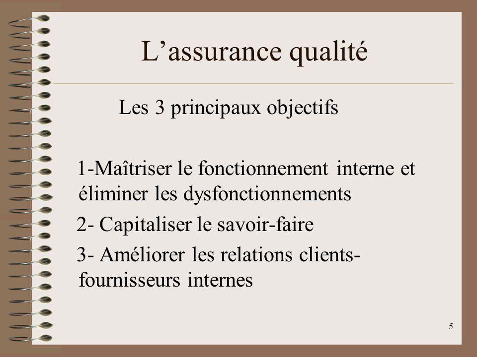 5 Lassurance qualité Les 3 principaux objectifs 1-Maîtriser le fonctionnement interne et éliminer les dysfonctionnements 2- Capitaliser le savoir-faire 3- Améliorer les relations clients- fournisseurs internes