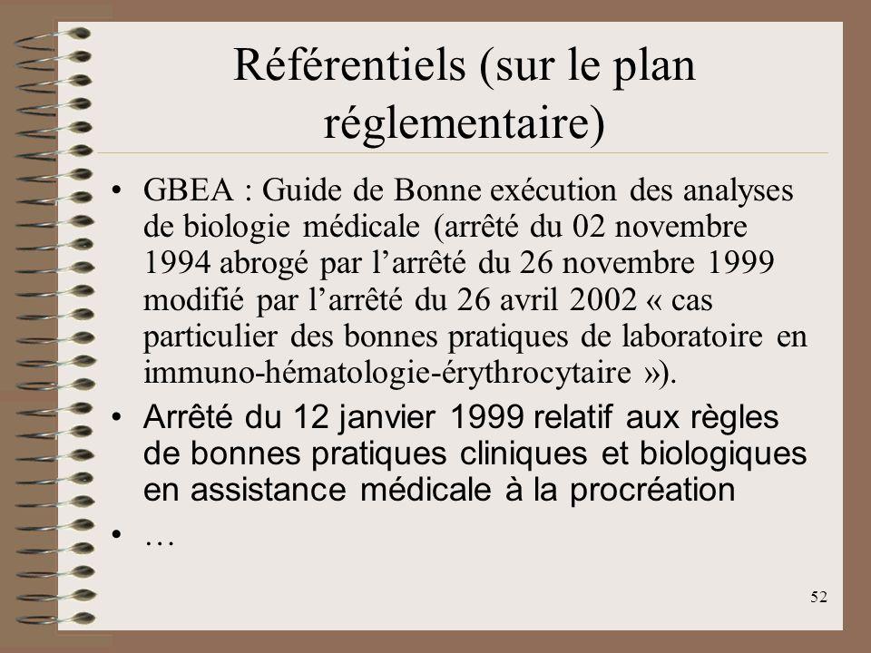 52 Référentiels (sur le plan réglementaire) GBEA : Guide de Bonne exécution des analyses de biologie médicale (arrêté du 02 novembre 1994 abrogé par larrêté du 26 novembre 1999 modifié par larrêté du 26 avril 2002 « cas particulier des bonnes pratiques de laboratoire en immuno-hématologie-érythrocytaire »).