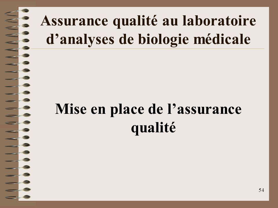 54 Assurance qualité au laboratoire danalyses de biologie médicale Mise en place de lassurance qualité