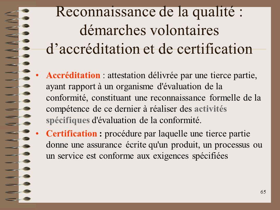 65 Reconnaissance de la qualité : démarches volontaires daccréditation et de certification Accréditation : attestation délivrée par une tierce partie, ayant rapport à un organisme d évaluation de la conformité, constituant une reconnaissance formelle de la compétence de ce dernier à réaliser des activités spécifiques d évaluation de la conformité.