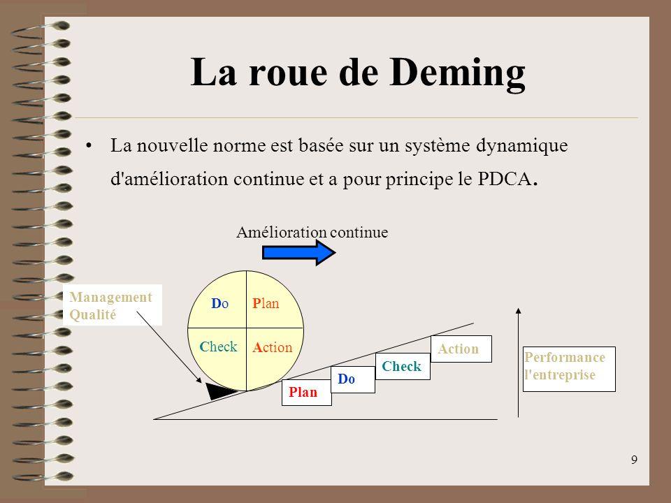 9 La roue de Deming La nouvelle norme est basée sur un système dynamique d amélioration continue et a pour principe le PDCA.