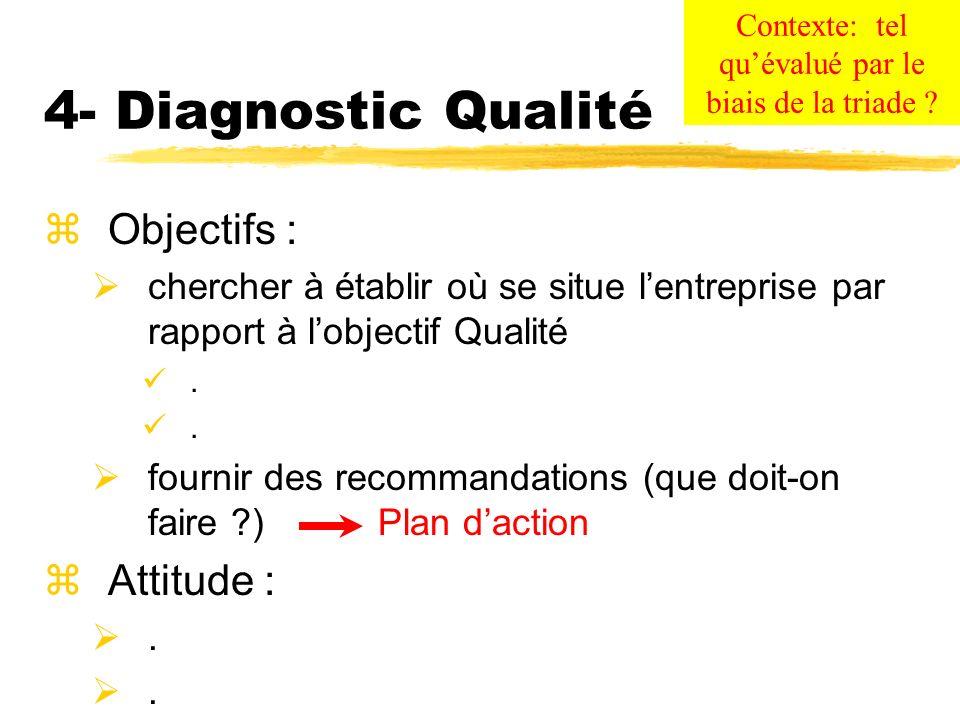 4- Diagnostic Qualité zObjectifs : chercher à établir où se situe lentreprise par rapport à lobjectif Qualité. fournir des recommandations (que doit-o