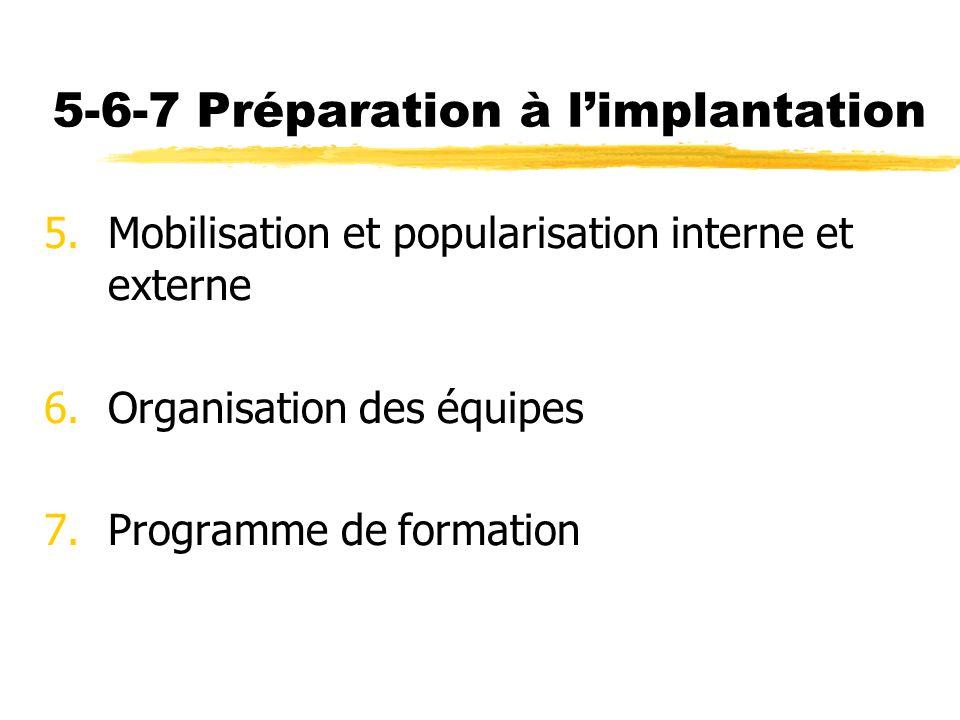 5-6-7 Préparation à limplantation 5.Mobilisation et popularisation interne et externe 6.Organisation des équipes 7.Programme de formation