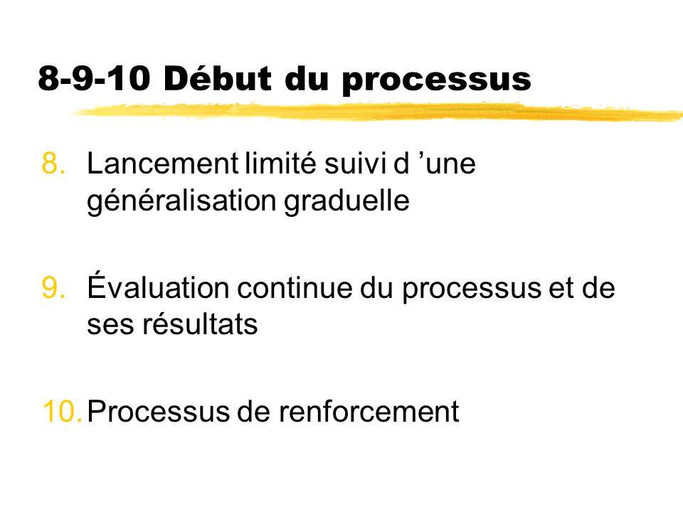 8-9-10 Début du processus 8.Lancement limité suivi d une généralisation graduelle 9.Évaluation continue du processus et de ses résultats 10.Processus