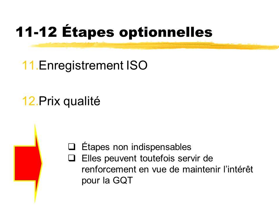 11-12 Étapes optionnelles 11.Enregistrement ISO 12.Prix qualité Étapes non indispensables Elles peuvent toutefois servir de renforcement en vue de mai