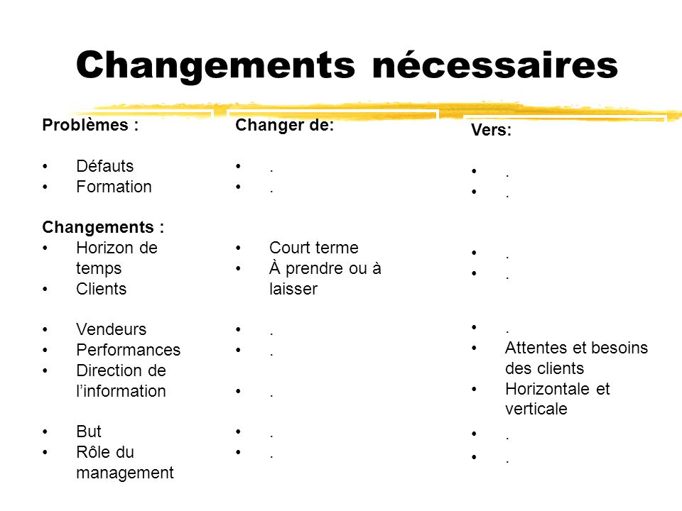 Changements nécessaires Changer de:. Court terme À prendre ou à laisser. Vers:. Attentes et besoins des clients Horizontale et verticale. Problèmes :