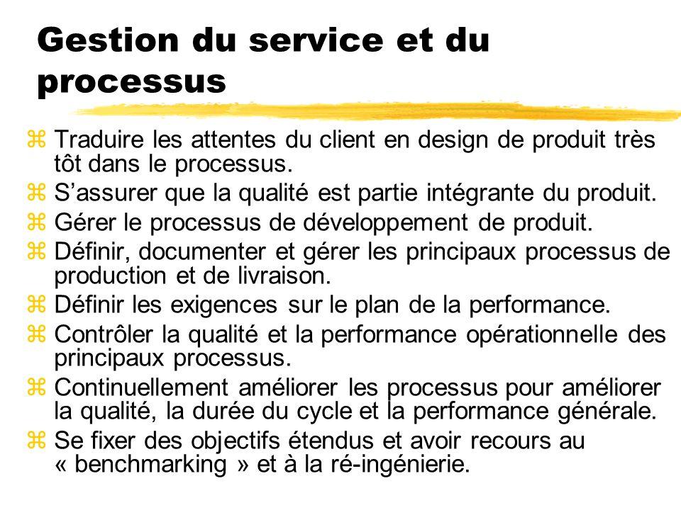 Gestion du service et du processus zTraduire les attentes du client en design de produit très tôt dans le processus. zSassurer que la qualité est part