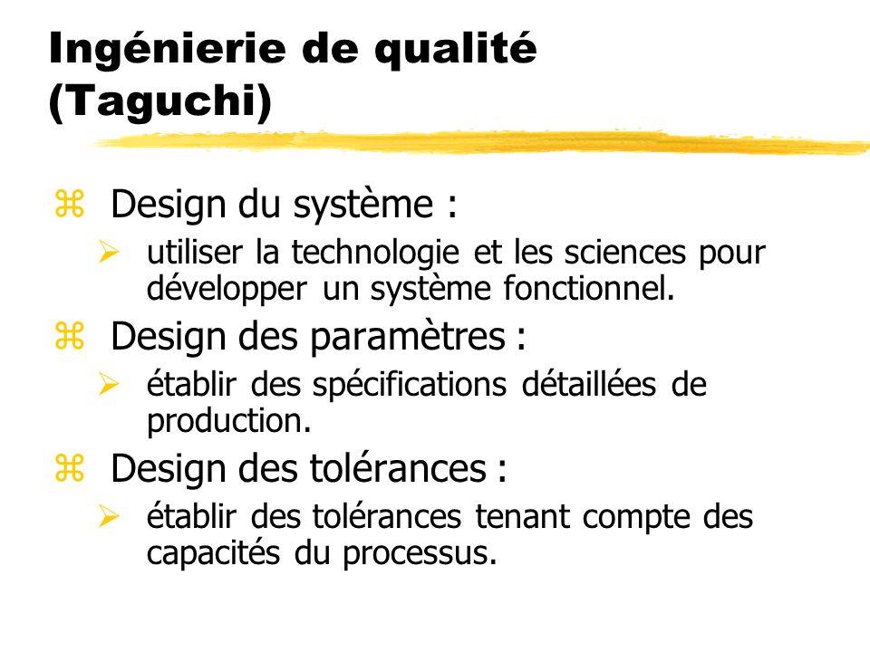 Ingénierie de qualité (Taguchi) zDesign du système : utiliser la technologie et les sciences pour développer un système fonctionnel. zDesign des param