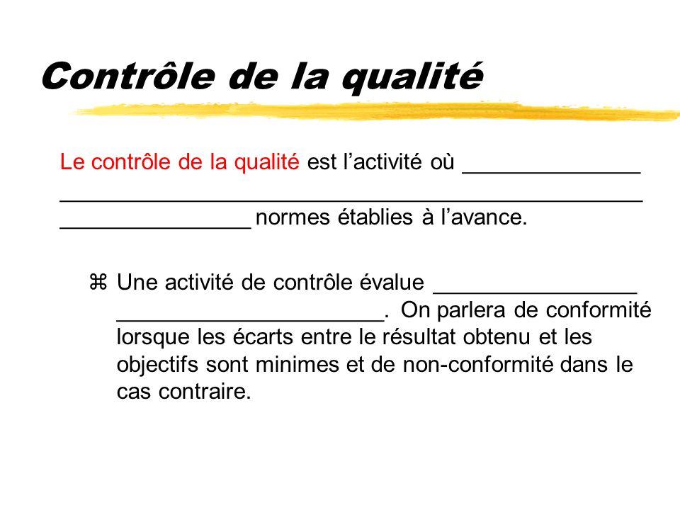 Contrôle de la qualité Le contrôle de la qualité est lactivité où ______________ ______________________________________________ _______________ normes