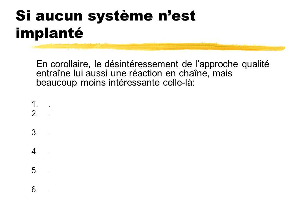 Si aucun système nest implanté En corollaire, le désintéressement de lapproche qualité entraîne lui aussi une réaction en chaîne, mais beaucoup moins
