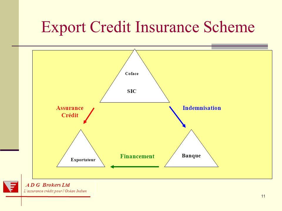 11 A D G Brokers Ltd Lassurance crédit pour lOcéan Indien Export Credit Insurance Scheme Exportateur Banque SIC Coface Assurance Crédit Indemnisation