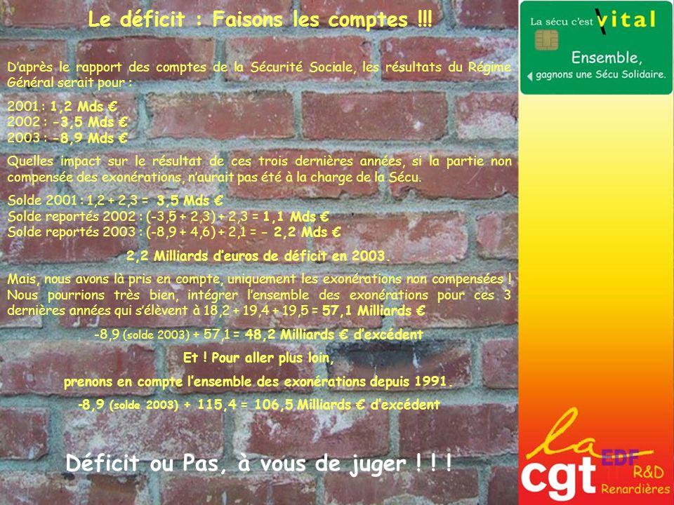 Mars 1944, le programme du Conseil National de la Résistance (CNR) prévoit, entre autres avancées sociales, un plan français de Sécurité Sociale.