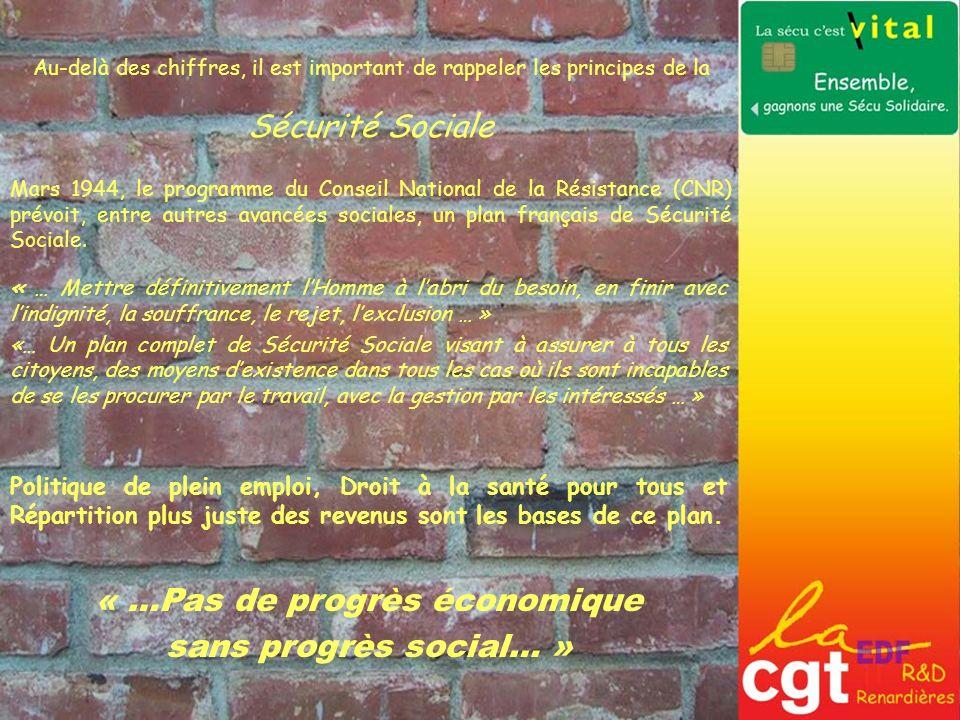 Mars 1944, le programme du Conseil National de la Résistance (CNR) prévoit, entre autres avancées sociales, un plan français de Sécurité Sociale. « …P