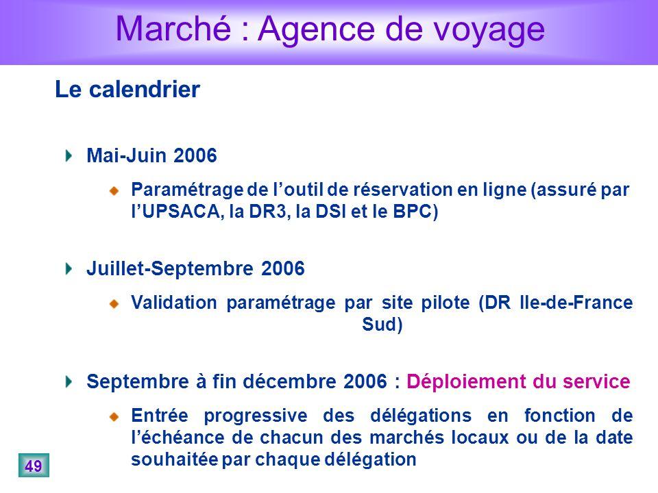 49 Marché : Agence de voyage Le calendrier Mai-Juin 2006 Paramétrage de loutil de réservation en ligne (assuré par lUPSACA, la DR3, la DSI et le BPC) Juillet-Septembre 2006 Validation paramétrage par site pilote (DR Ile-de-France Sud) Septembre à fin décembre 2006 : Déploiement du service Entrée progressive des délégations en fonction de léchéance de chacun des marchés locaux ou de la date souhaitée par chaque délégation