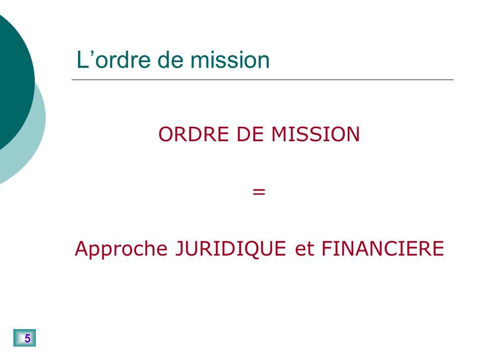 6 Guide des missions : ACP